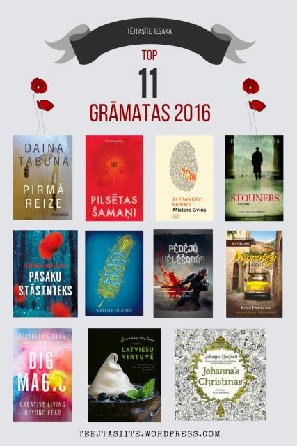 tejtasites-top-11-gramatas-2016